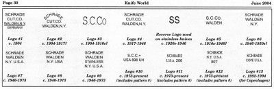 Schrade Tang Stamps Jpg 19 49 Kib Viewed 13372 Times Tang Chart Knife