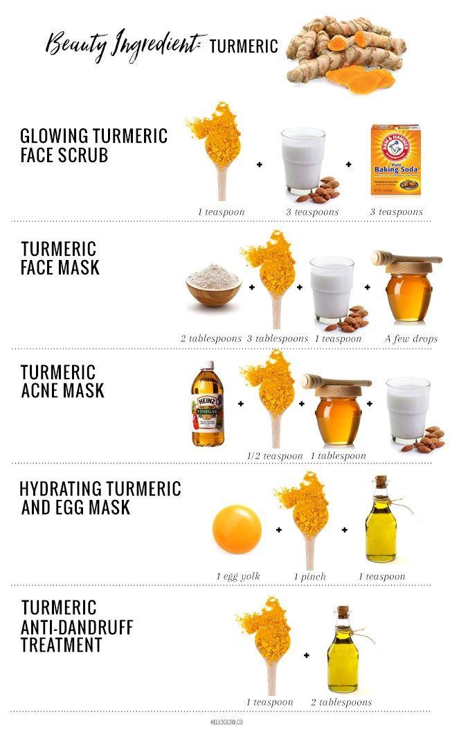 Beauty Ingredient Turmeric Natural Skin Care Diy Turmeric Face Mask Homemade Face
