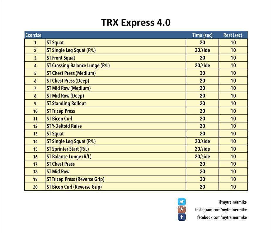 TRX schedule