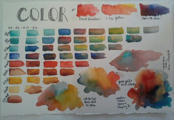 Before Starting A New Painting Select The Colors Than You Think