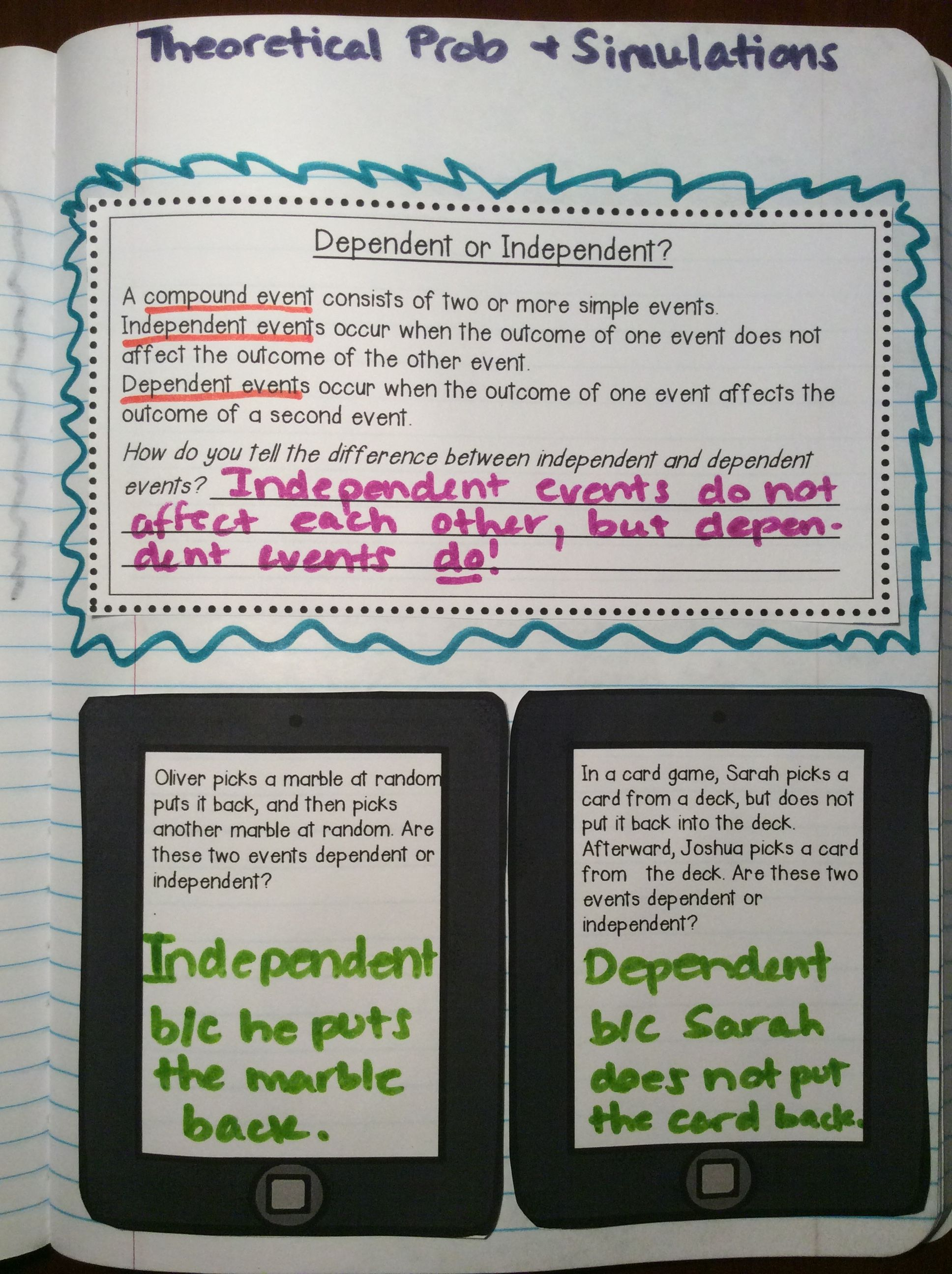 4 No Prep Interactive Notebook Activities Are Intended To Help Students Understand How To Appr Math Interactive Notebook Theoretical Probability Functions Math