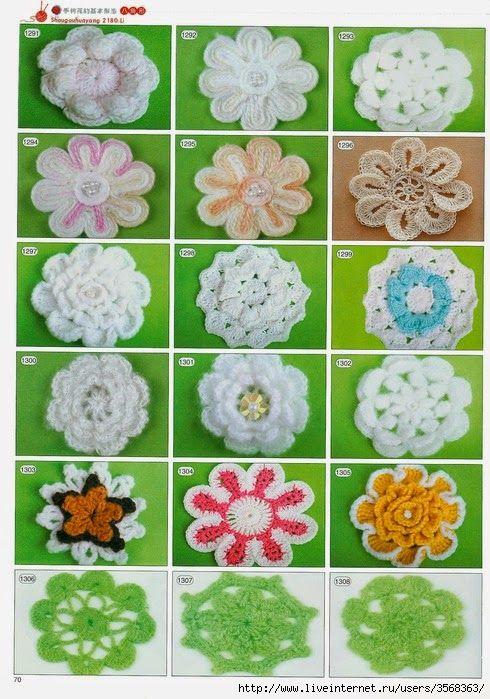 D I Y Do It Yourself Czyli Z T S Zrob To Sam Wzor Schemat Szydelkowe Kwiaty Crochet Flower Tutorial Crochet Flowers Crochet Flower Patterns