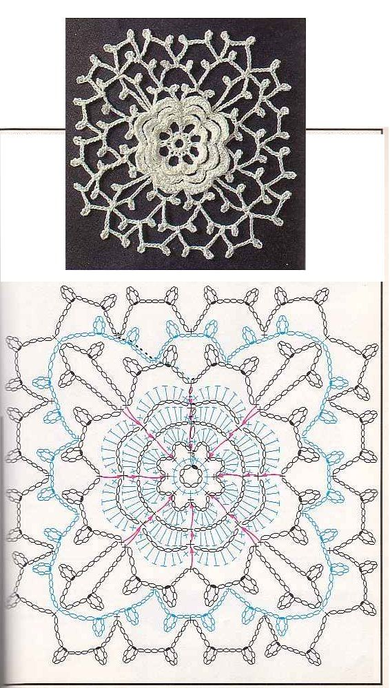 Crochet motif chart pattern | Sterne | Pinterest | Tejido, Ganchillo ...