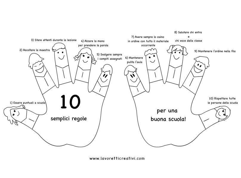 Preferenza 10-regole-da-rispettare | schede.com | Pinterest QH44