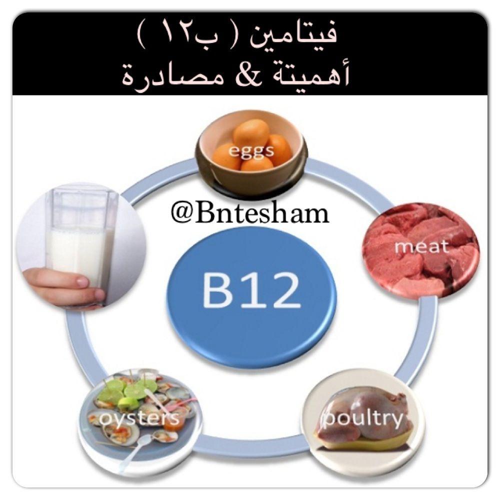 فيتامين ب١٢ لماذا تحتاجه فيتامين ب١٢ عنصر حيوي جدا للجهاز العصبي و لتكوين الحامض النووي المعروف بالـ د Vitamin B12 Foods Vitamin B12 Vitamin B12 Dosage
