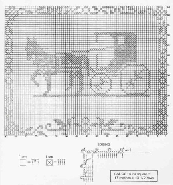 coussins et leurs grilles gratuites au crochet filet crochet crochet and filet crochet charts. Black Bedroom Furniture Sets. Home Design Ideas