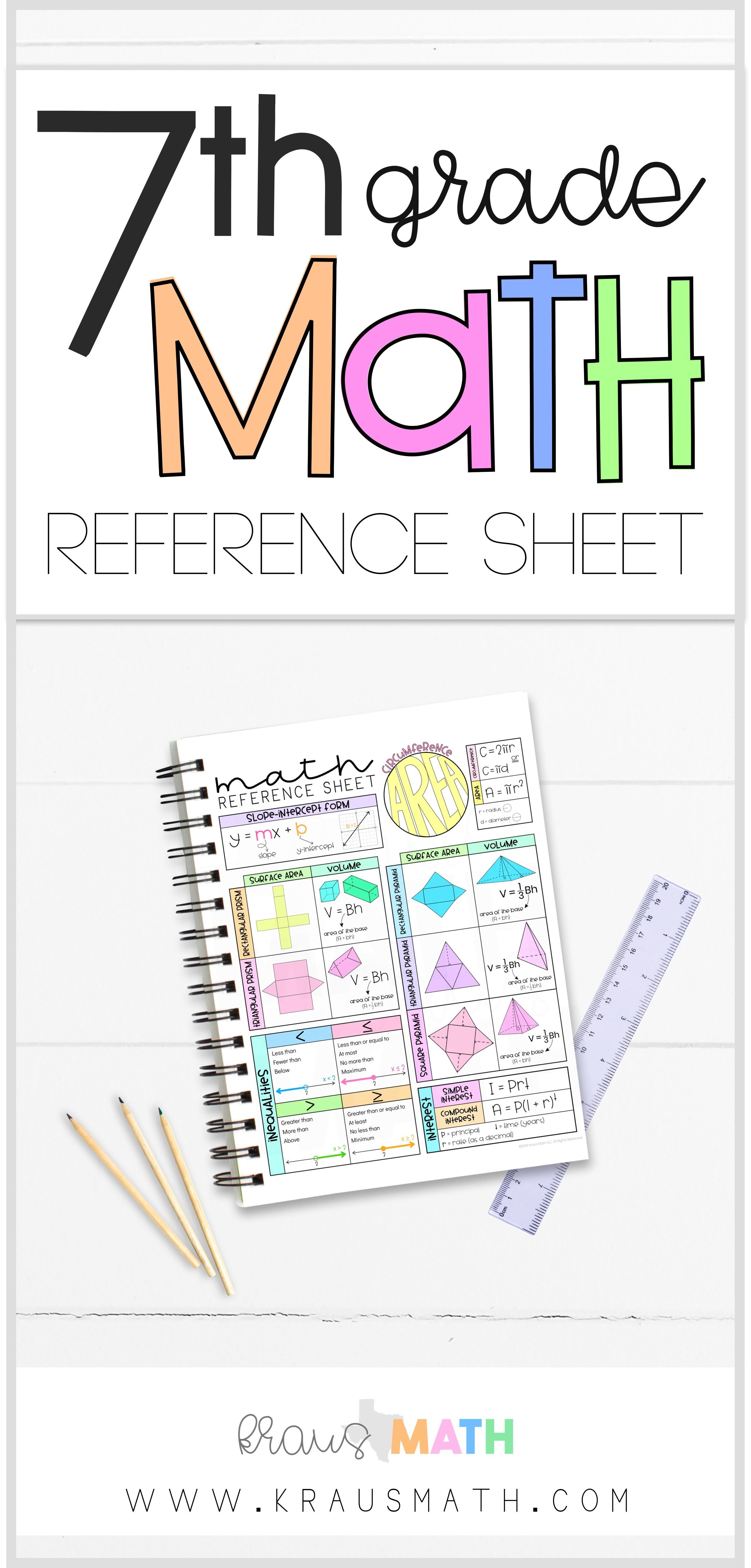 Reference Sheet For 7th Grade Math