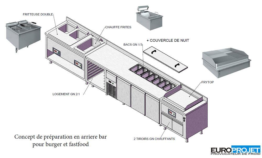 Resultat De Recherche D Images Pour Restaurant Burger Cuisine Plan Floor Plans Restaurant Burger