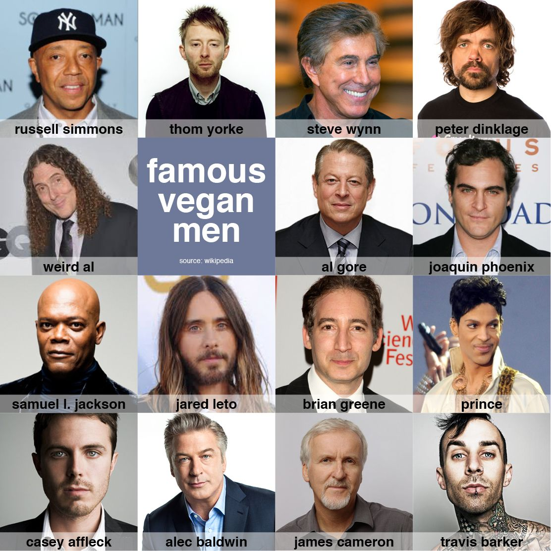 Kilku znanych mężczyzn będących od lat na diecie wegańskiej