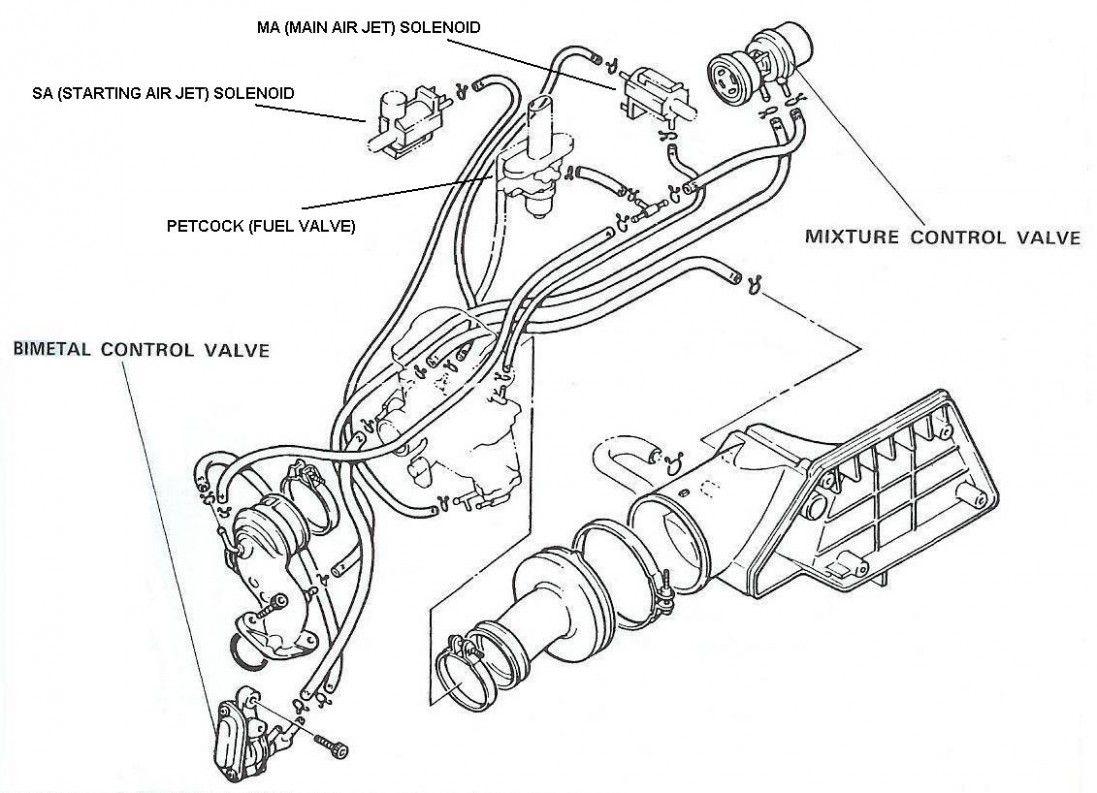Yamaha Scooter Engine Diagram Di 2020