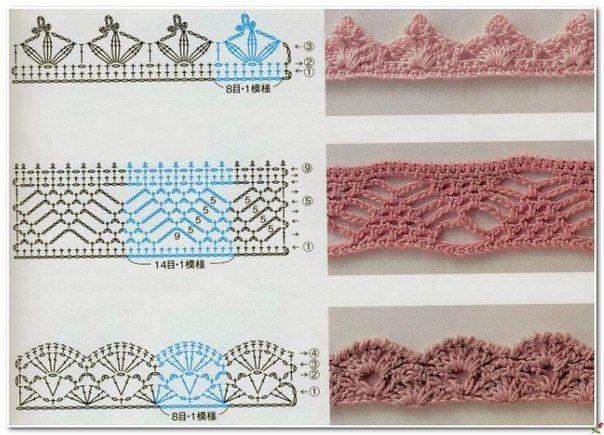 Delicadezas en crochet Gabriela: Patrones de galones en crochet ...