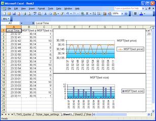 Forex com data feed