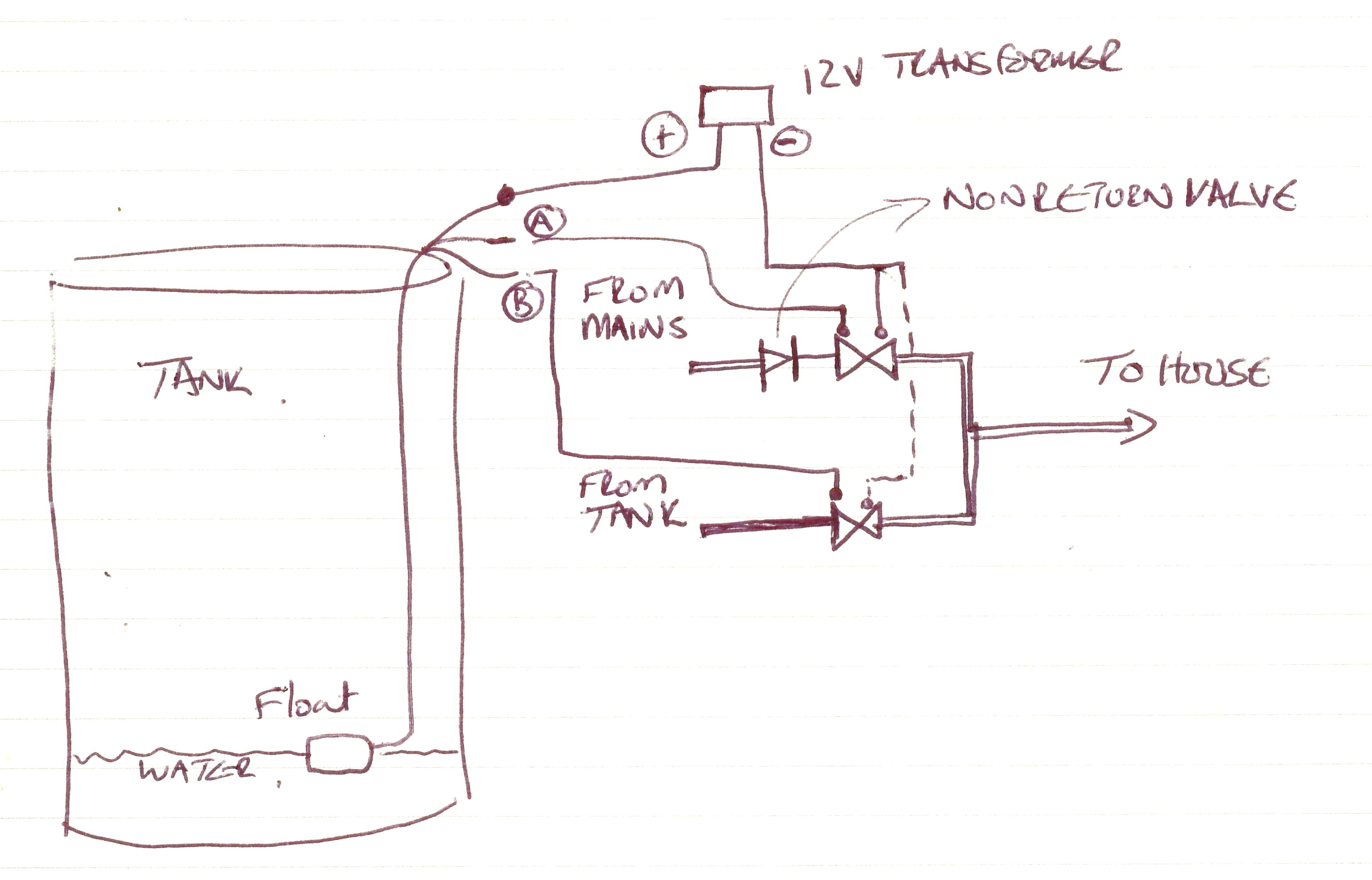 Float Switch Wiring Schematic Diagram Lovely Septic Tank