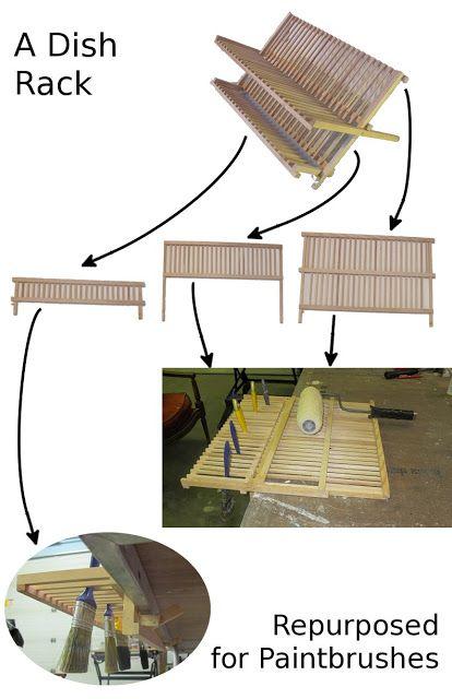 Dish Rack Repurposed For Paintbrushes Wooden Dish Rack