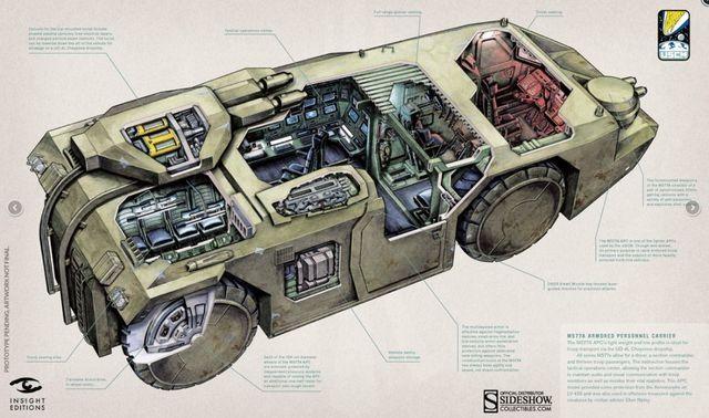 Aliens Colonial Marines M577a Apc Diagram Alien Vehicles