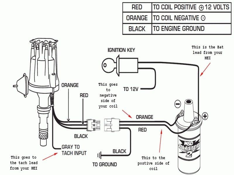 Ignition Coil Distributor Wiring Diagram Wiring Forums Ignition Coil Coil Diagram