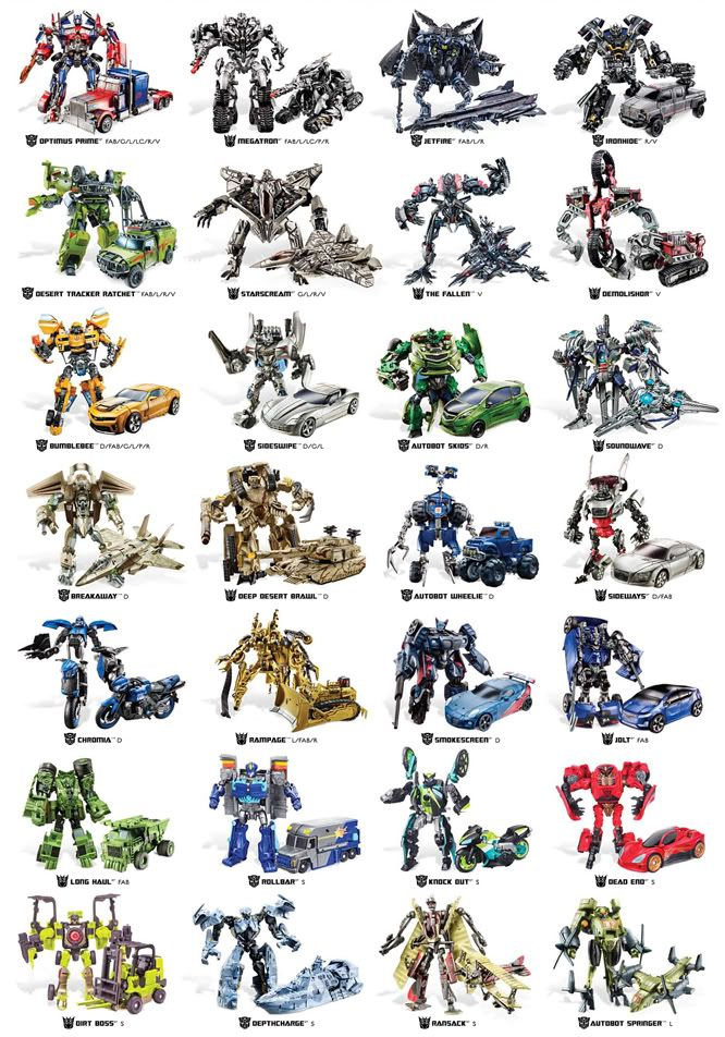 Transformers 4 Characters List My Son I Love Transformers