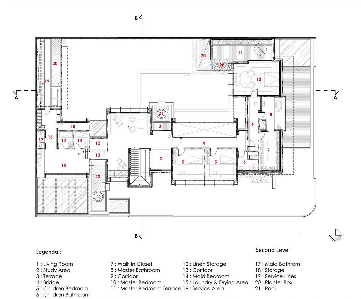 Jsf Architecture Diagram Civic Obd2b Wiring Data Blog Metadescription Villas