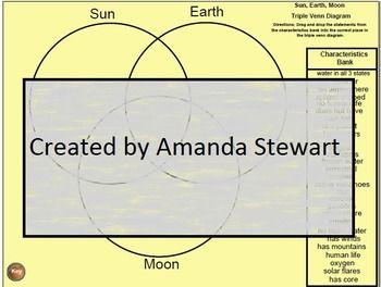 Sun earth and moon triple venn diagram new teacher in training 5th grade science tek 58d triple venn diagram smartboard activity tpt ccuart Image collections