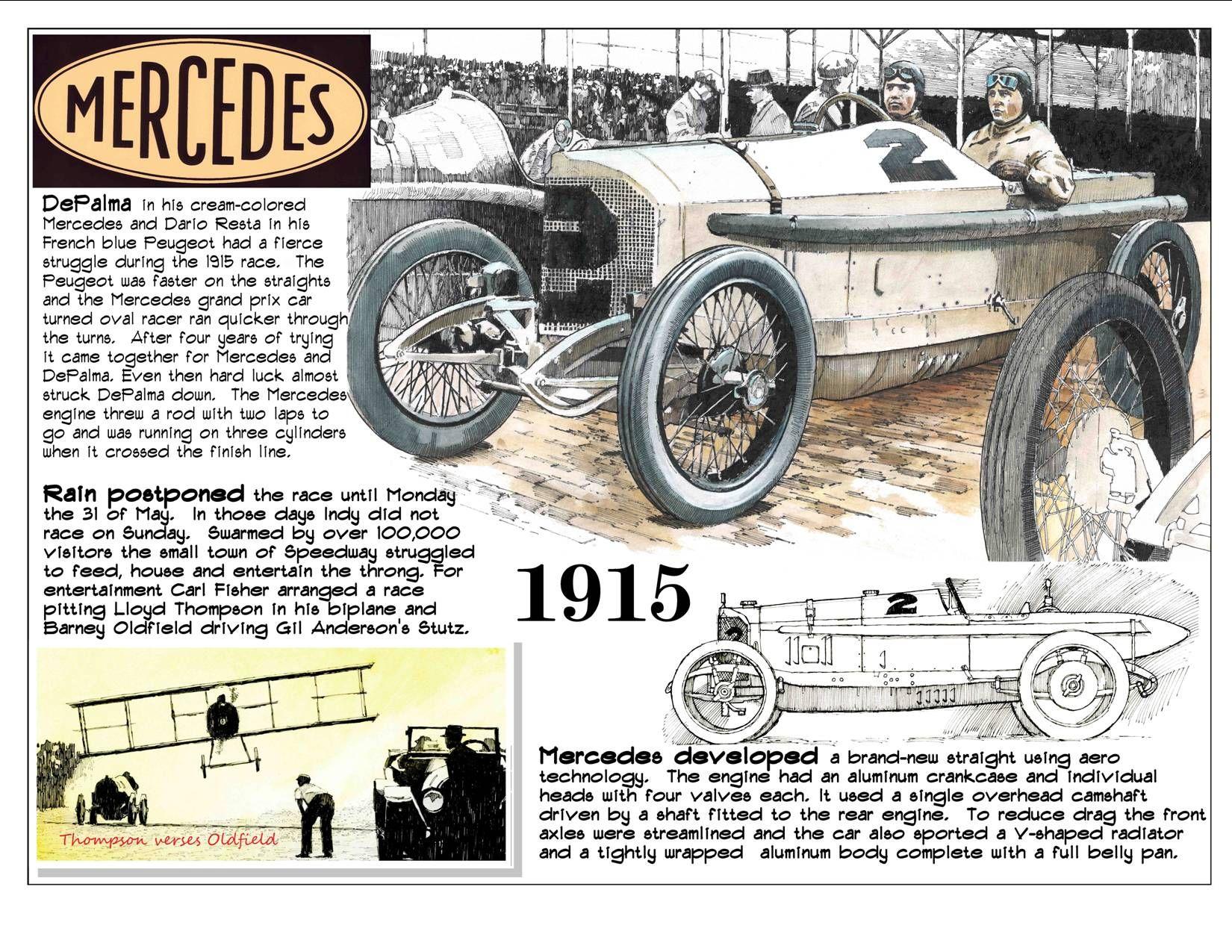 1915 indy 500 winner ralph depalma in the mercedes race car