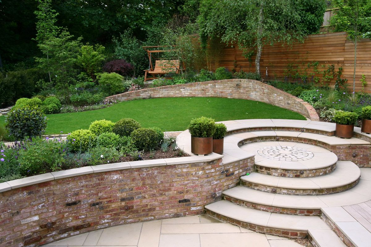 Garden designs garden design planning your garden rhs for Small garden design