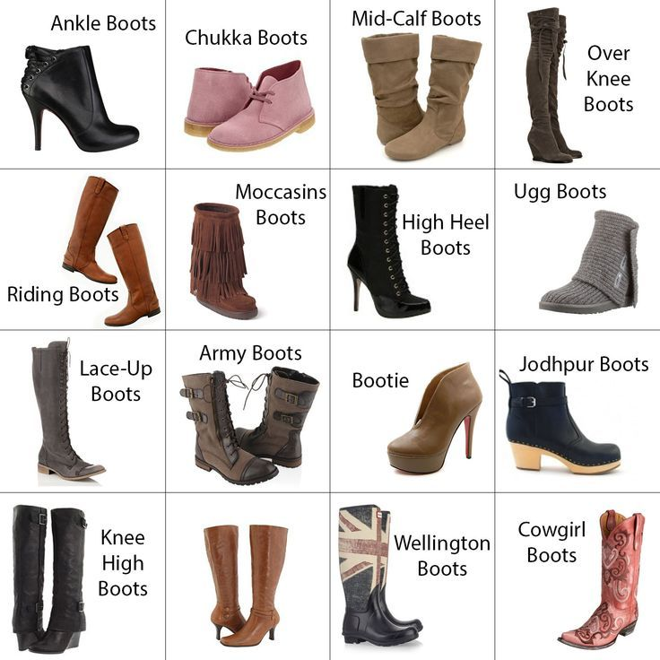 Boots, Fashion vocabulary, Types of shoes