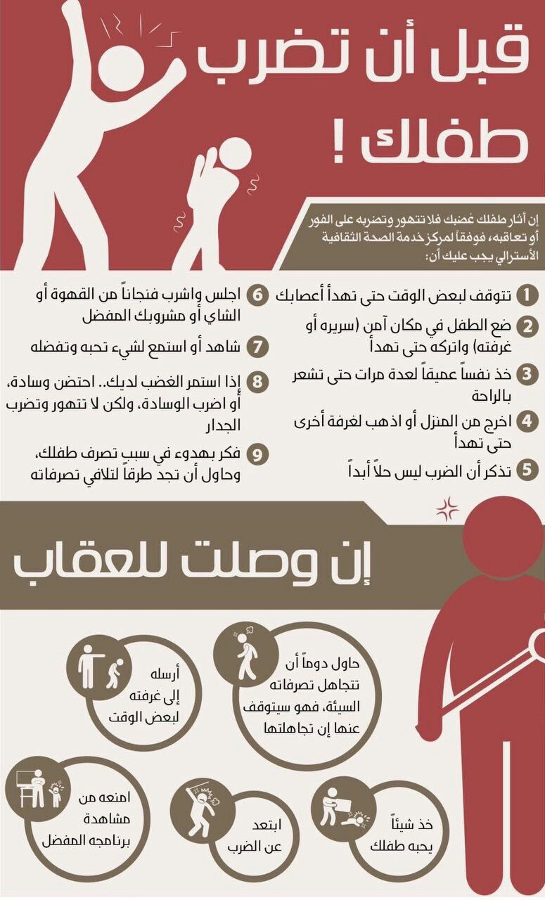 Pin By Toty Abd Elkhaleq On Children Hacks In 2020 Baby Education Kids Education Parenting Education