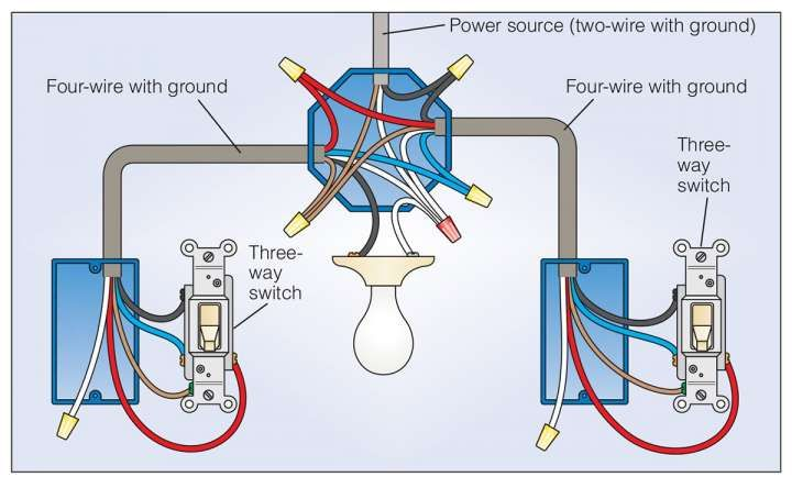 10 Electrical Switch Wiring Diagram Electrical Wiring Light Switch Wiring Electricity