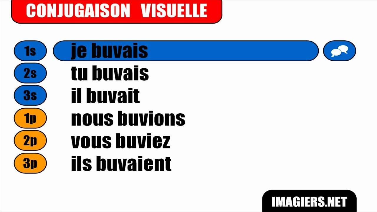 French Verb Conjugation Boire Indicatif Imparfait French Verbs Conjugation Verb Conjugation French Verbs