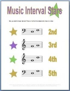 Interval recognition: Music Theory Worksheets | Jazz Activities ...