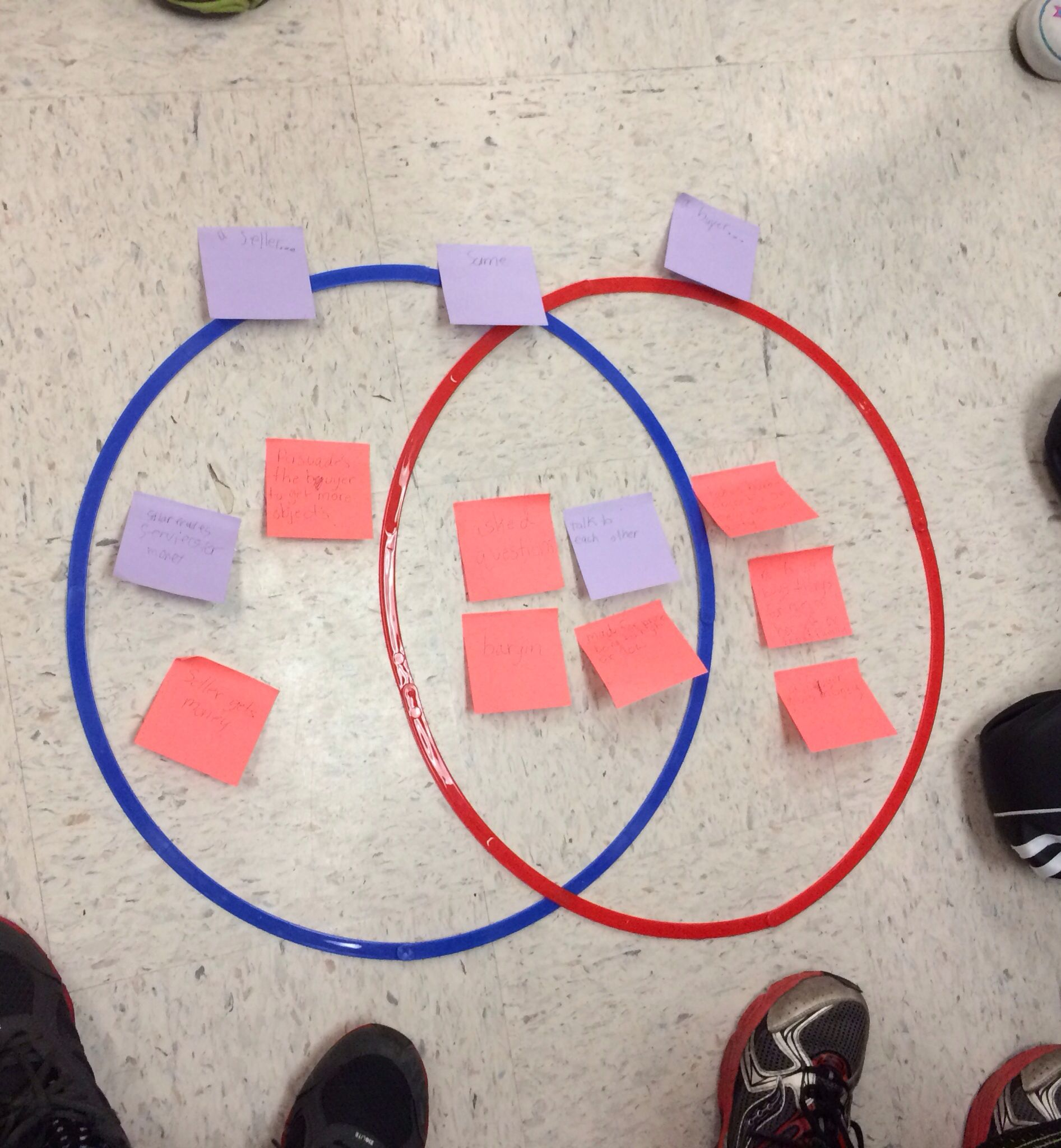 hight resolution of interactive venn diagram hoops and post it notes