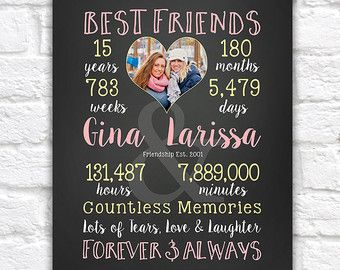 Best Friend Gift Personalized Art For Friends Birthday Or Just Because Friendversary Anniversary Presents Bff Wf224