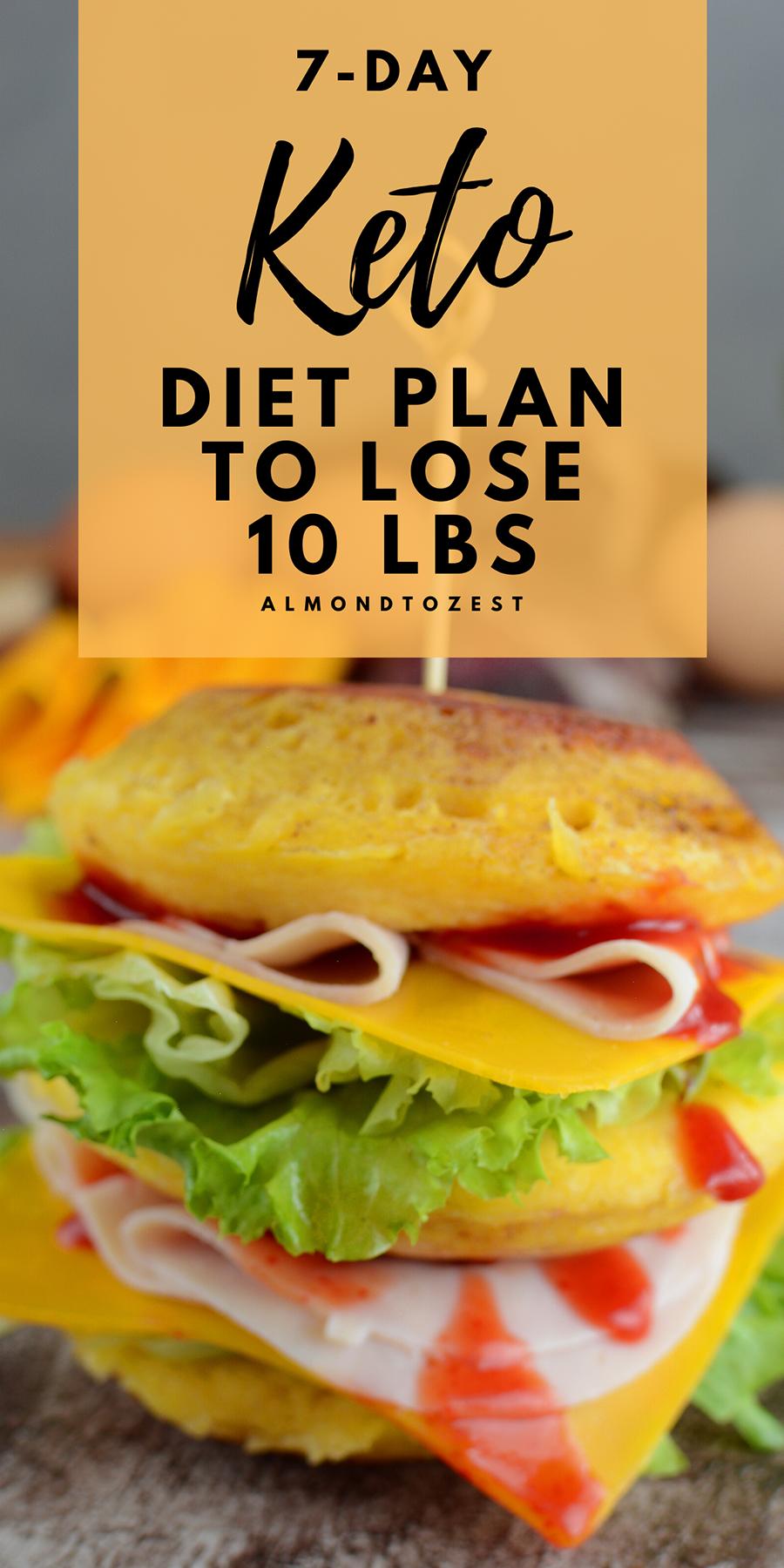 1-Week Keto Diet Plan for Beginners | Keto diet plan, Low ...