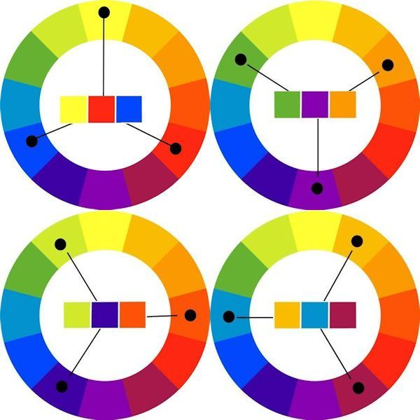 Triadic Color Scheme On 12 Wheels Click Through For Some Basic Theory