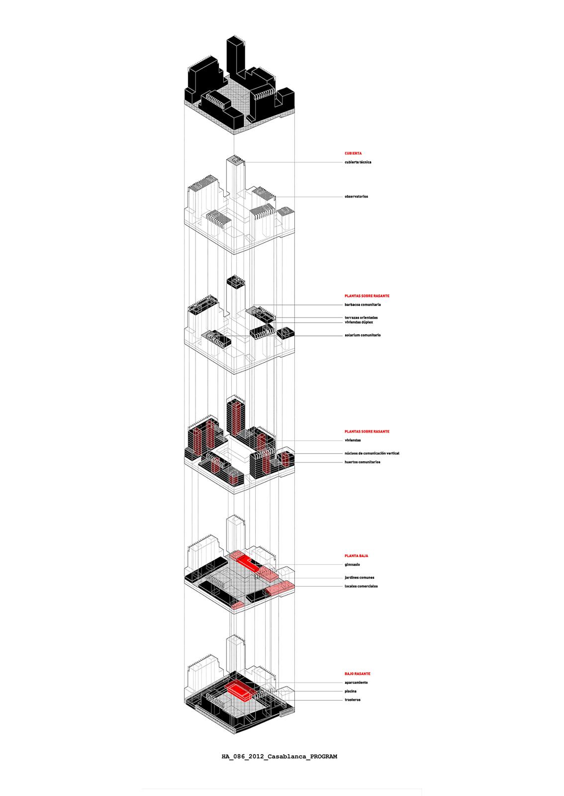 Pin Von Lisa Nguyen Thi Auf Visualization
