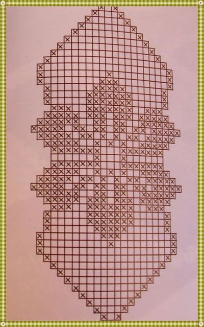 3 Of 3 Because Many Consumers Use The Internet To Find Information About Interio In 2020 Crochet Bookmark Pattern Crochet Table Runner Pattern Fillet Crochet Patterns