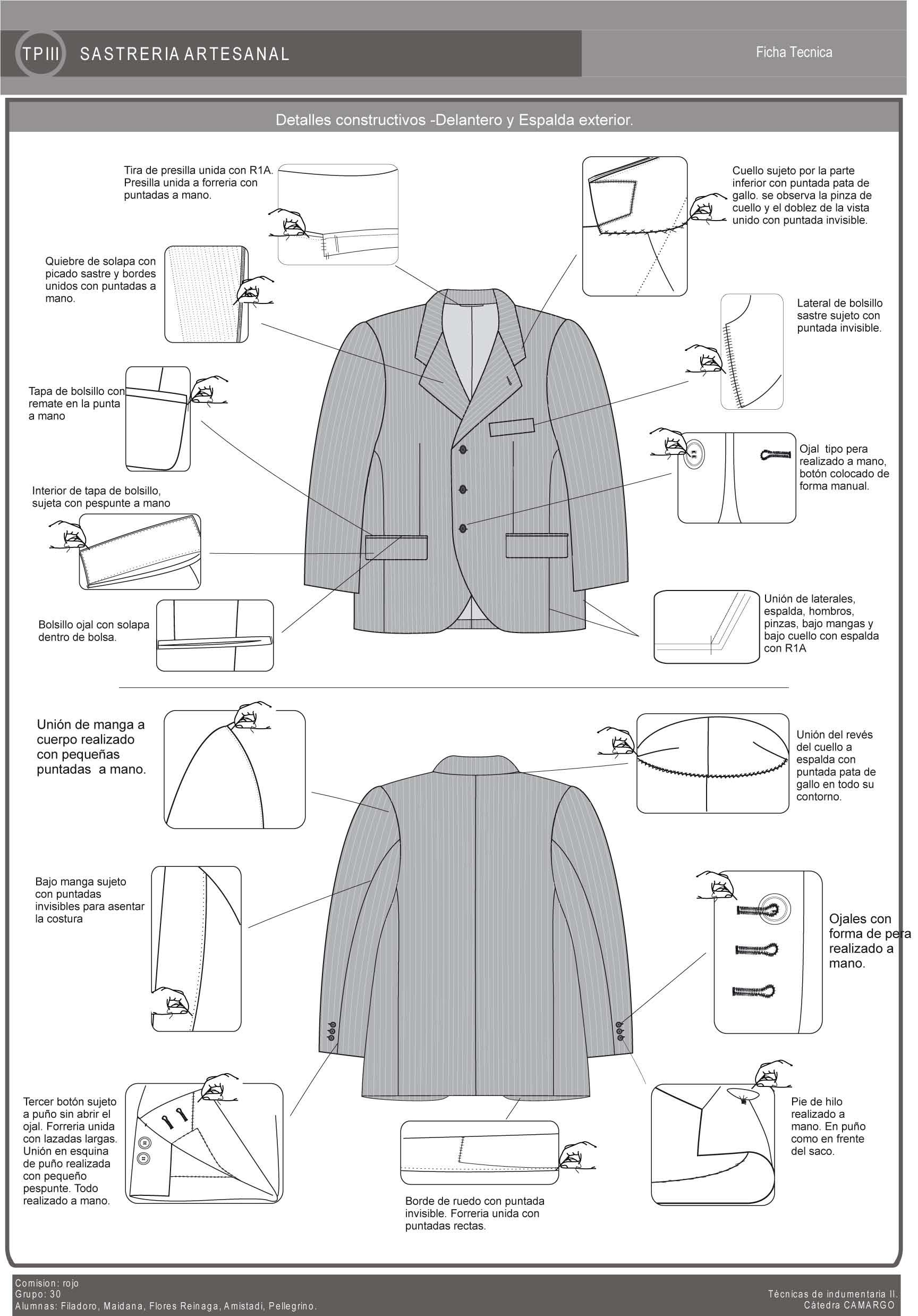 entrega sastreria_Página_18 | Patrones | Pinterest | Sewing, Sewing ...
