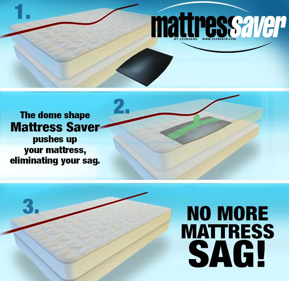 Mattress Saver The Cost Effective Way To Eliminate Sag Order From Www