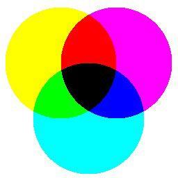 Cmyk2 Jpg 256 256 Color Cmyk Cmyk Color
