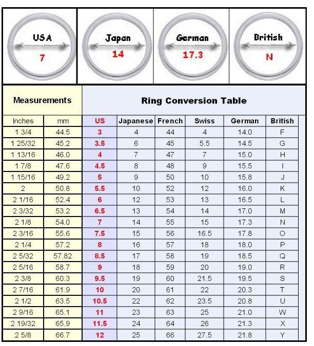 How To Understand Wedding Ring Karat Charts Pinterest