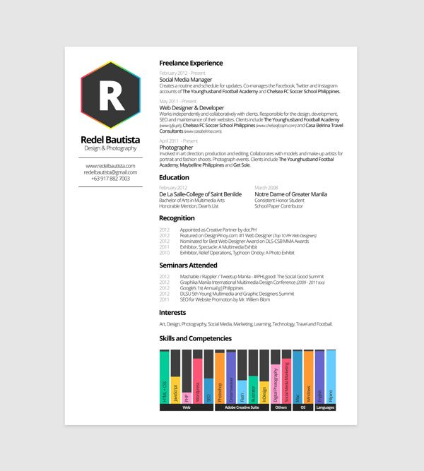 Self-Promotion by Redel Bautista, via Behance social media info - resume for promotion