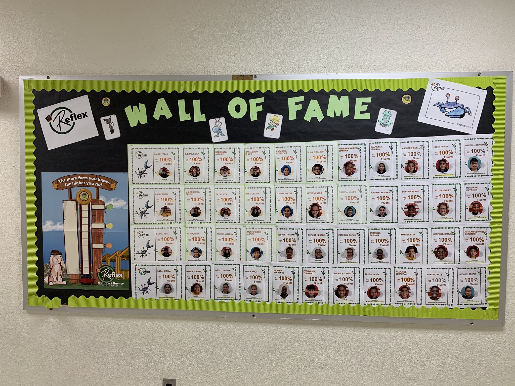 Reflex Math Milestone Wall Of Fame Bulletin Board With Images