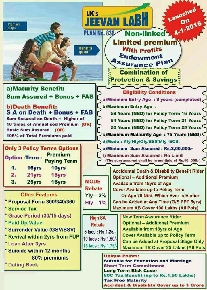 LiC Jeevan Labh Plan How to plan, Health insurance agent