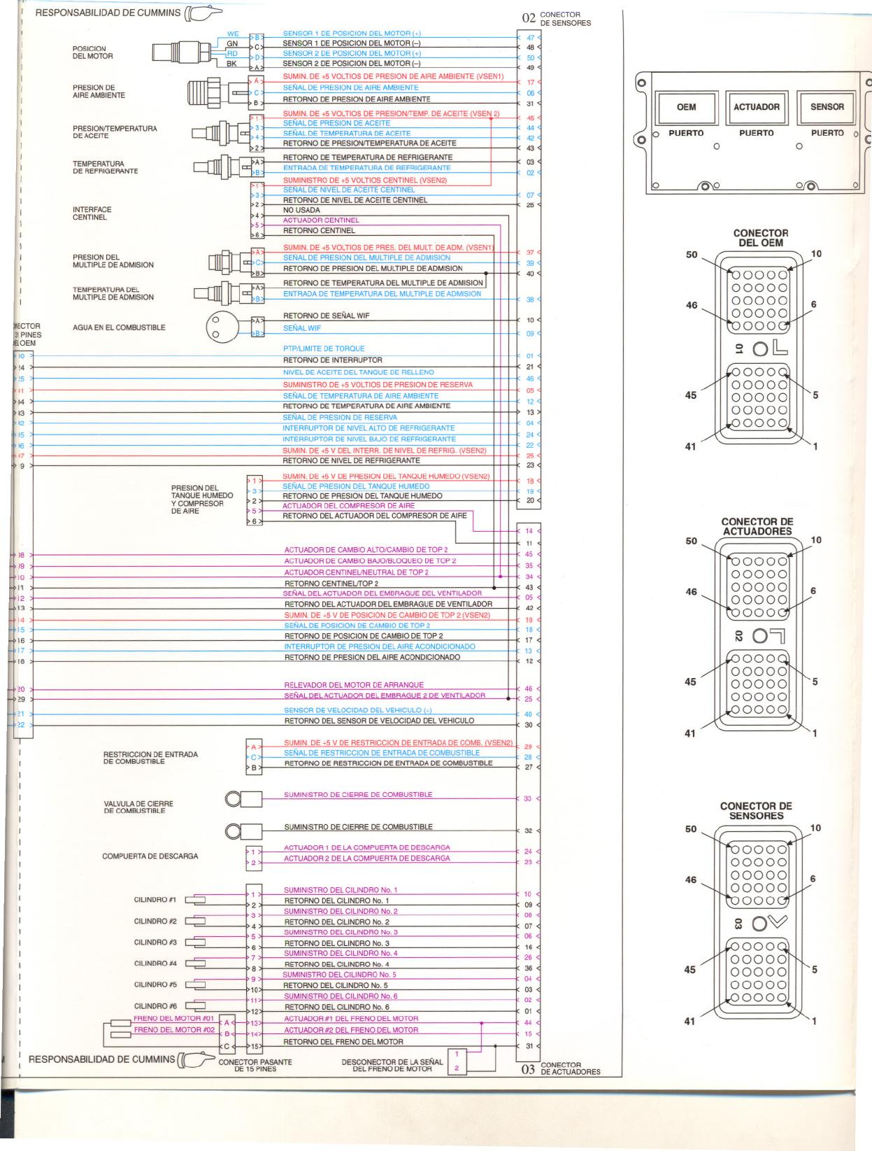 Diagrama Cableado Ism Pdf Diagrama De Circuito Diagrama De Circuito Electrico Diagrama Electronico
