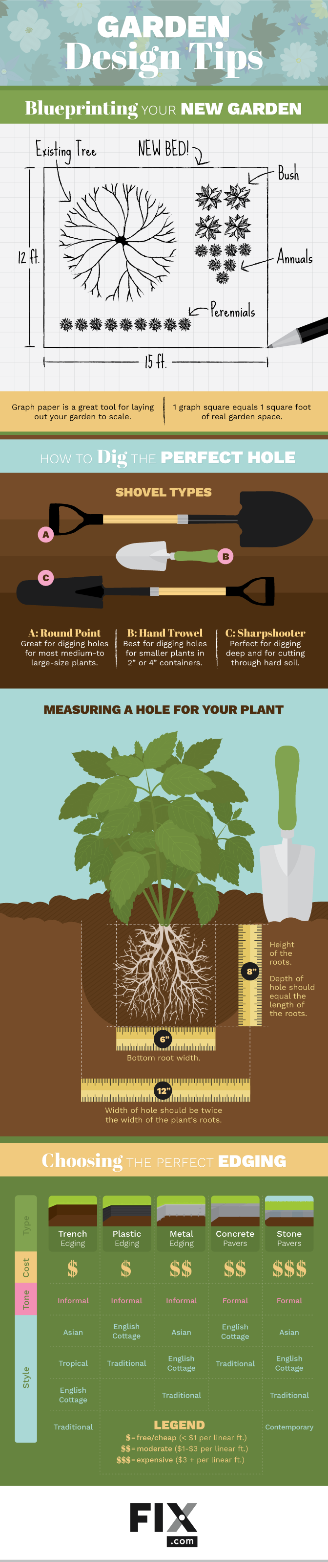Garden Design Tips #Infographic