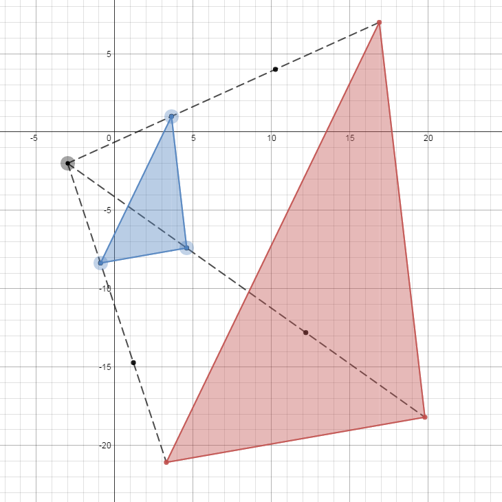 Working With Dilations Activity Builder By Desmos Dilations Super Teacher Worksheets Worksheets