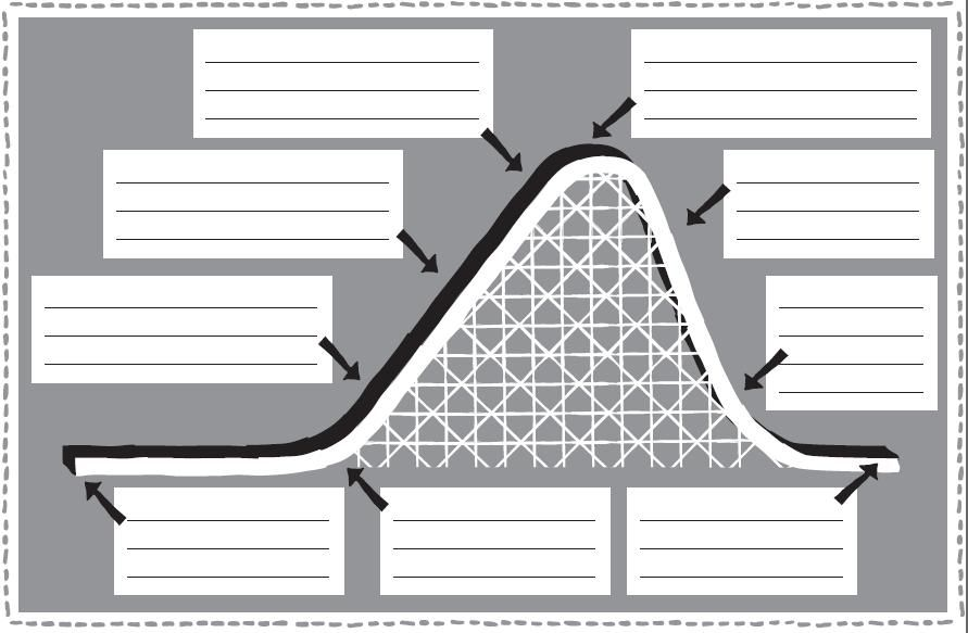 narrative essay roller coaster Best roller coaster experience narrative essay rpoww.