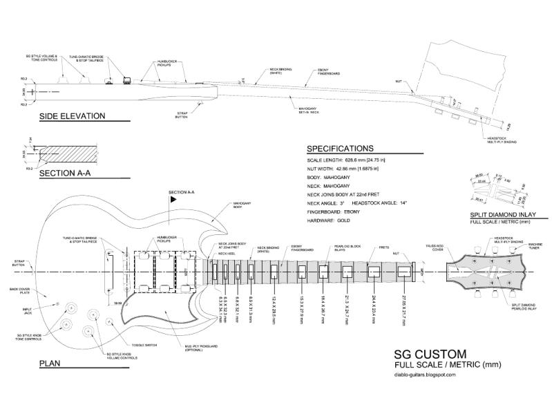 Custom guitar business plan