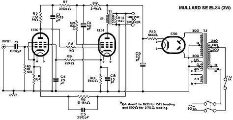 Mullard Single Ended (SE) EL-84 Tube Amplifier Schematic