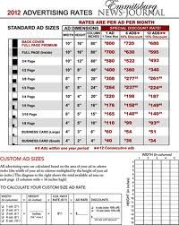 Pin By Mathaniel Tuller On Rate Cards Periodic Table Advertising Cards